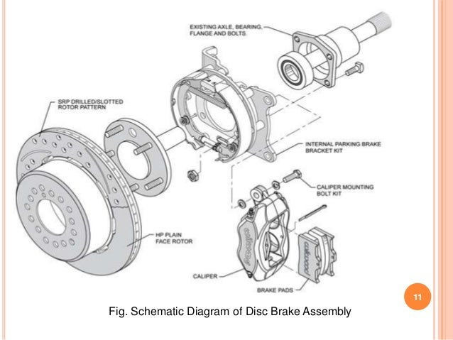 schematic diagram of disc brake assembly 11