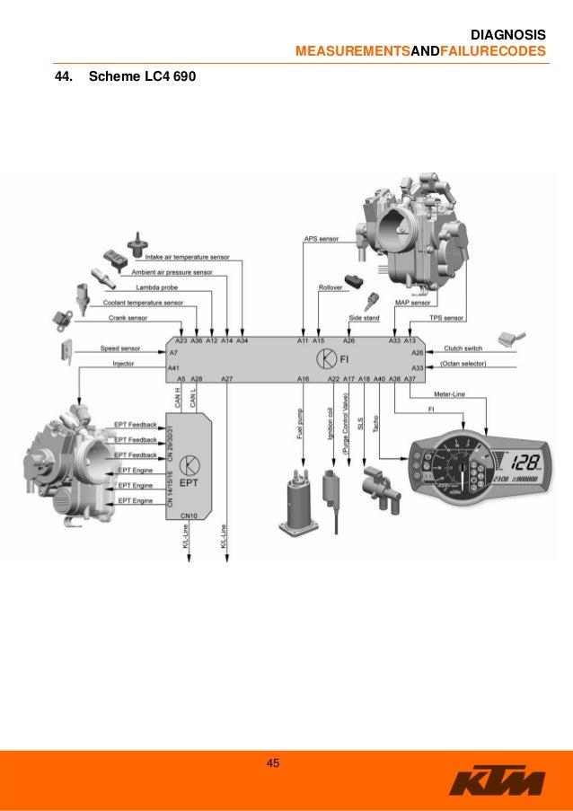 KTM LC4/LC8 Failure code