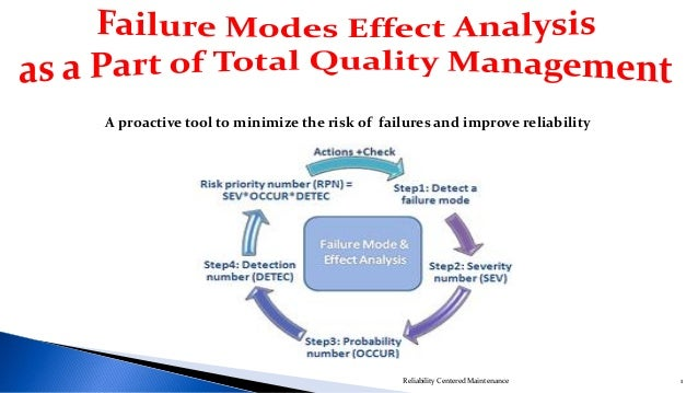 Failure mode and effects analysis