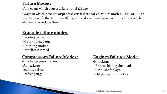 Failure Modes And Effect Analysis Fmea