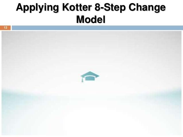 Apply kotter s 8 step