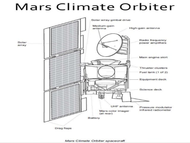 mars probe failures - photo #31
