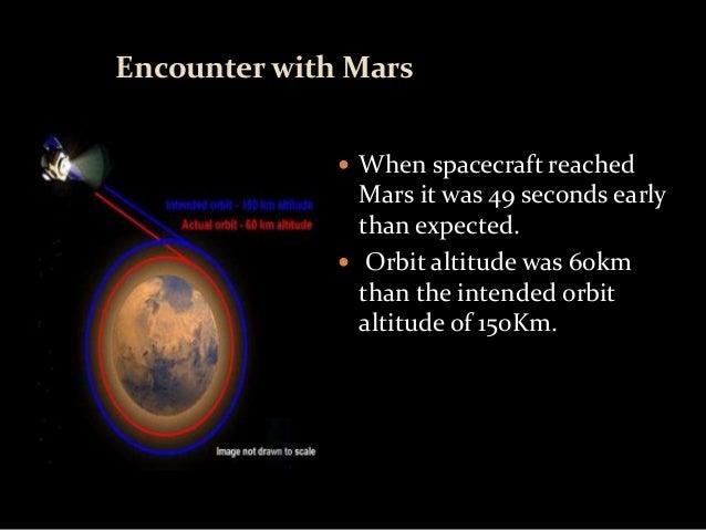 mars probe failures - photo #20