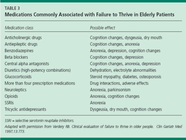 young Failure in to adults thrive