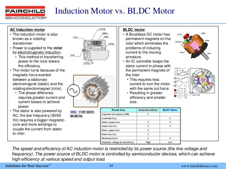 Synchronous vs induction motor for Ac vs dc motor