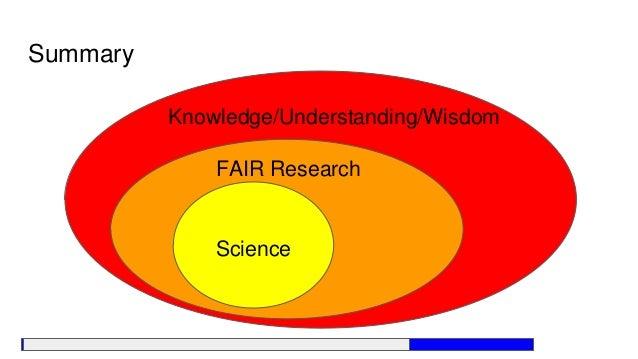 Summary Science FAIR Research Knowledge/Understanding/Wisdom