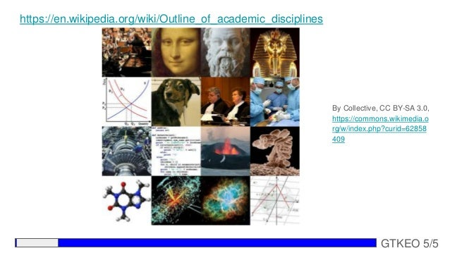 https://en.wikipedia.org/wiki/Outline_of_academic_disciplines By Collective, CC BY-SA 3.0, https://commons.wikimedia.o rg/...