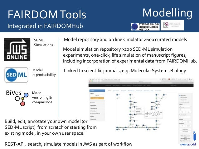 FAIRDOM Integrated with SEEK Lab Mgt, Stores, Analysis National infrastructures On site tracking; data analytic pipelines;...