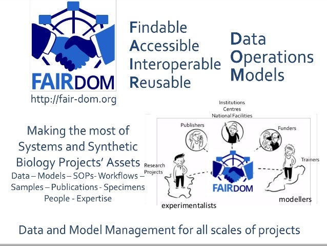 Introduction to FAIRDOM