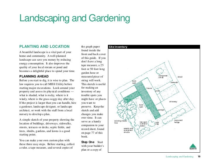 Landscaping and GardeningPLANTING AND LOCATION                                the graph paper         Site Inventory      ...