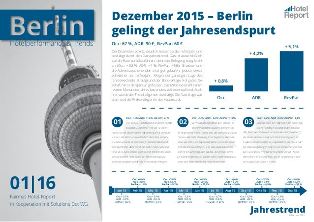 Hotelperformance & Trends 01|16 Report Fairmas Hotel-Report in Kooperation mit Solutions Dot WG Occ: 67%, ADR: 90€, RevP...