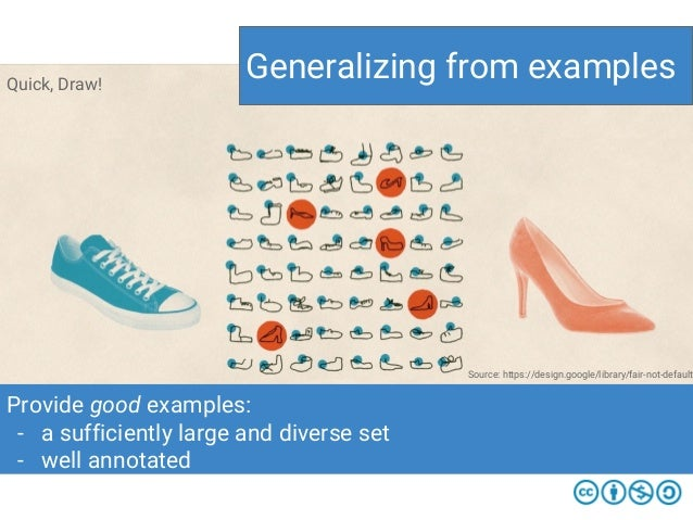 Generalizing from examples Provide good examples: - a sufficiently large and diverse set - well annotated Quick, Draw! Sou...