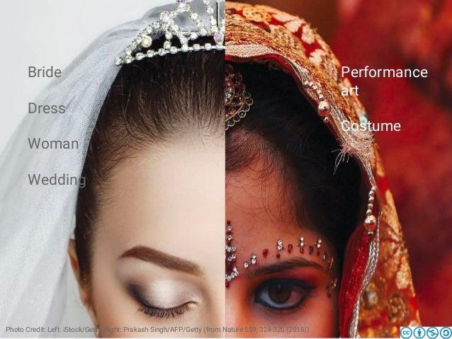 Photo Credit: Left: iStock/Getty; Right: Prakash Singh/AFP/Getty (from Nature 559, 324-326 (2018)) Bride Dress Woman Weddi...
