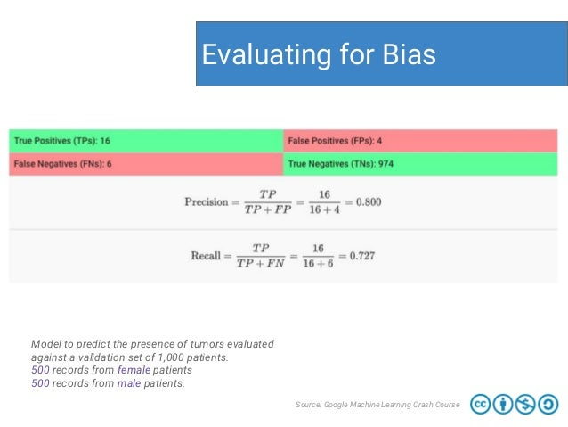 Evaluating for Bias Source: Google Machine Learning Crash Course Model to predict the presence of tumors evaluated against...