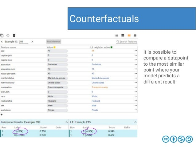 Counterfactuals It is possible to compare a datapoint to the most similar point where your model predicts a different resu...