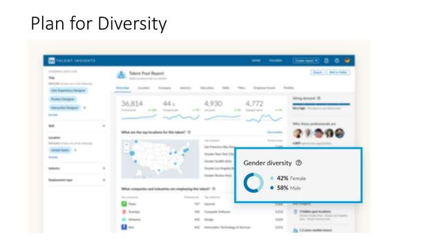 Identify Diverse Talent Pools