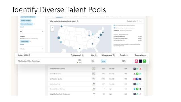 Inclusive Job Descriptions / Recruiter Outreach