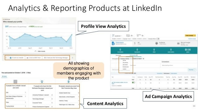 Analytics & Reporting Products at LinkedIn Profile View Analytics 16 Content Analytics Ad Campaign Analytics All showing d...