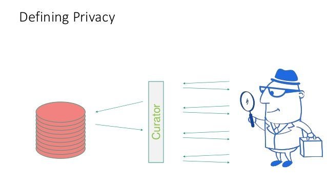Curator Defining Privacy