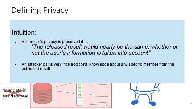 """Defining Privacy 26 CuratorCurator Intuition: ● A member's privacy is preserved if … ○ """"The released result would nearly b..."""
