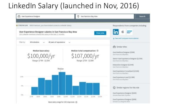 LinkedIn Salary (launched in Nov, 2016)
