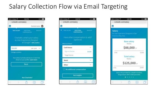 Salary Collection Flow via Email Targeting