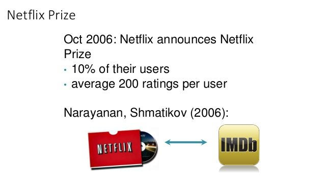 Oct 2006: Netflix announces Netflix Prize • 10% of their users • average 200 ratings per user Narayanan, Shmatikov (2006):...
