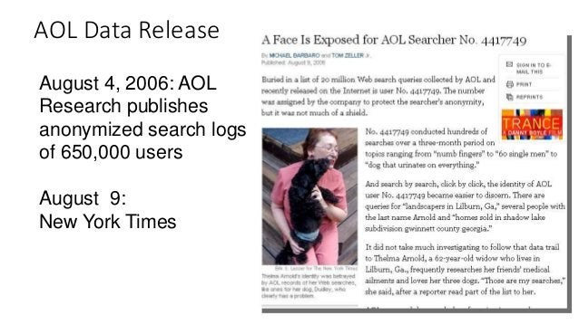 August 4, 2006: AOL Research publishes anonymized search logs of 650,000 users August 9: New York Times AOL Data Release