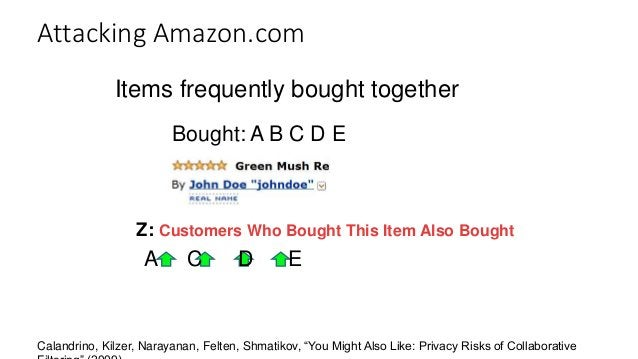 Items frequently bought together Bought: A B C D E Z: Customers Who Bought This Item Also Bought Calandrino, Kilzer, Naray...