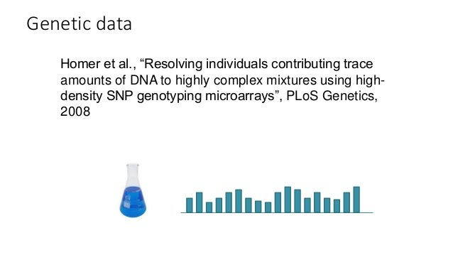 """Homer et al., """"Resolving individuals contributing trace amounts of DNA to highly complex mixtures using high- density SNP ..."""