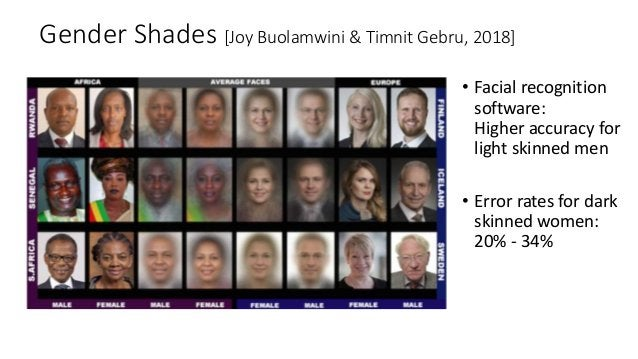 Gender Shades [Joy Buolamwini & Timnit Gebru, 2018] • Facial recognition software: Higher accuracy for light skinned men •...