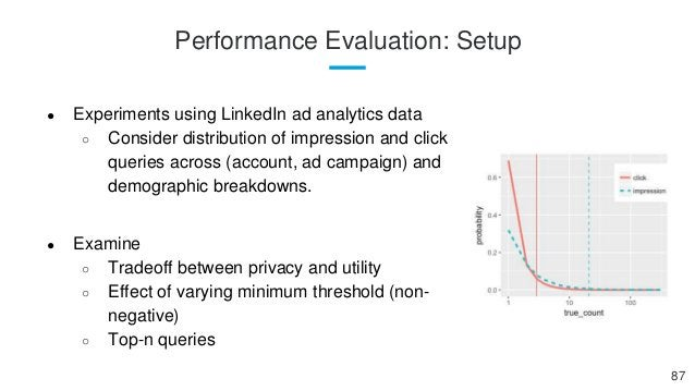 Performance Evaluation: Results 88 Privacy and Utility Tradeoff For ε = 1, average absolute and signed errors are small fo...