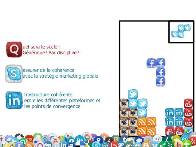 uel sera le socle :Générique? Par discipline?assurer de la cohérenceavec la stratégie marketing globalefrastructure cohére...