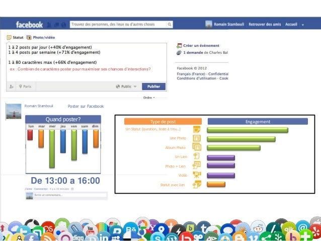 SportNumericus @SN2012                                    Comment poster sur Twitter? #Conférence #SN2012Au moins 5 tweets...