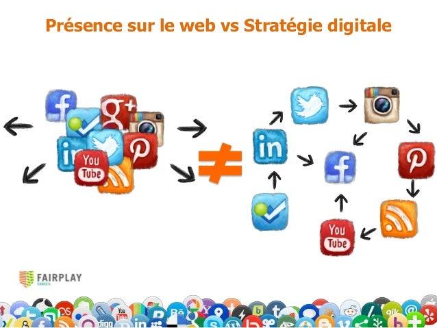 Présence sur le web vs Stratégie digitale
