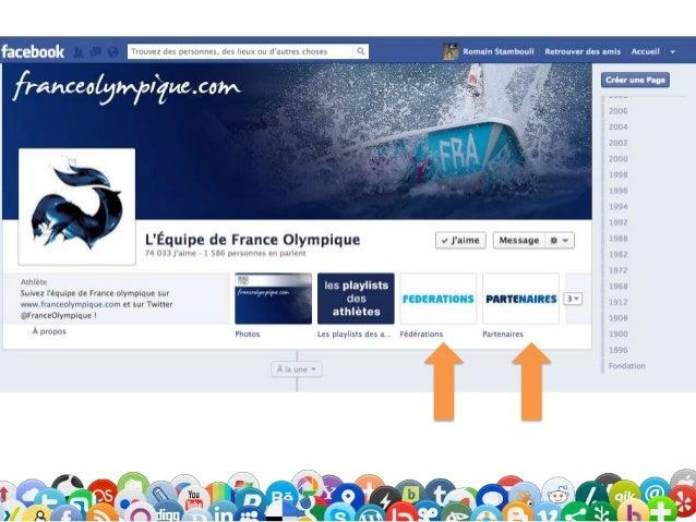 SourcesE-books :• Xavier Mouly - « Le marketing participatif et ses limites » – Juin 2012• Julian Cole – « What is digital...
