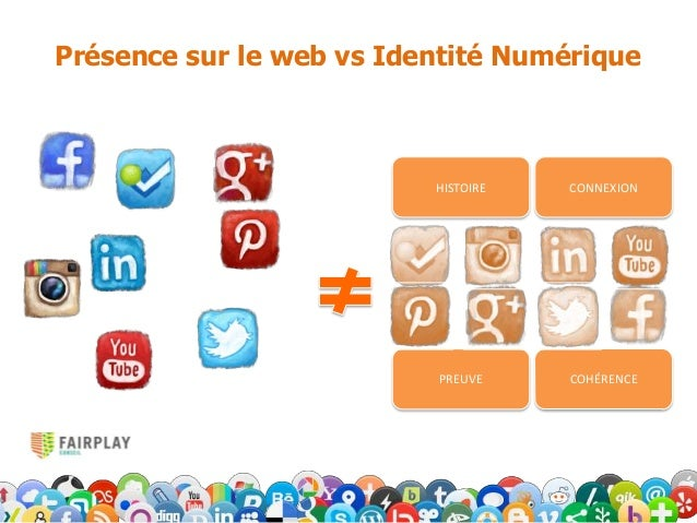 Présence sur le web vs Identité Numérique                          HISTOIRE   CONNEXION                          PREUVE   ...