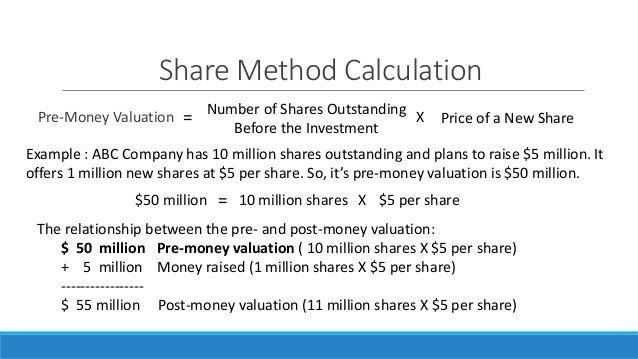 Ipo valuation homework calculation