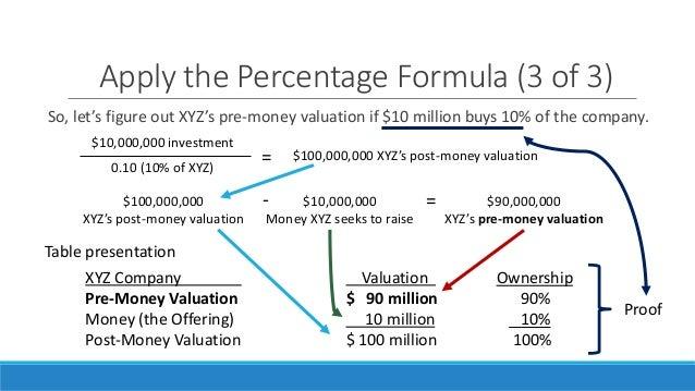 Pre money vs post money ipo valuation