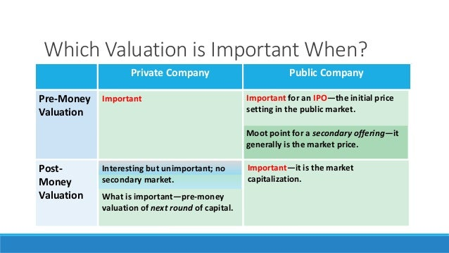 7 which valuation