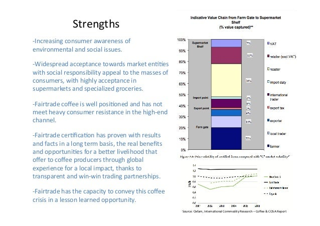 nestle fairtrade analysis Strengths in the swot analysis of nescafe : brand equity: nescafe's brand value is $174 billion and is the largest brand in the swiss giant portfolioalso, it is the brand of nestle so it also possesses a strong financial backing and availibility of resources.