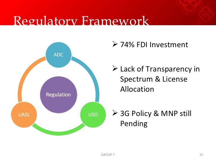 airtel promotional planning strategy Building a strategic promotional plan posted on may 11, 2009 | leave a comment a goal is a dream until you make a plan and the plan needs to be strategic otherwise it won't work a strategy is a direction – a way of heading this is not something that already has the tactics in place think of a chess strategy, or war strategy.