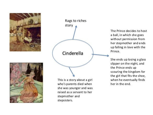 a study on the roles of fairy tales This cln theme page has links to two types of resources related to the study of stories, folklore, and fairy tales  read about her in several different roles,.