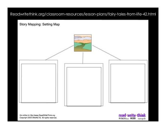 Readwritethink.org/classroom-resources/lesson-plans/fairy-tales-from-life-42.html