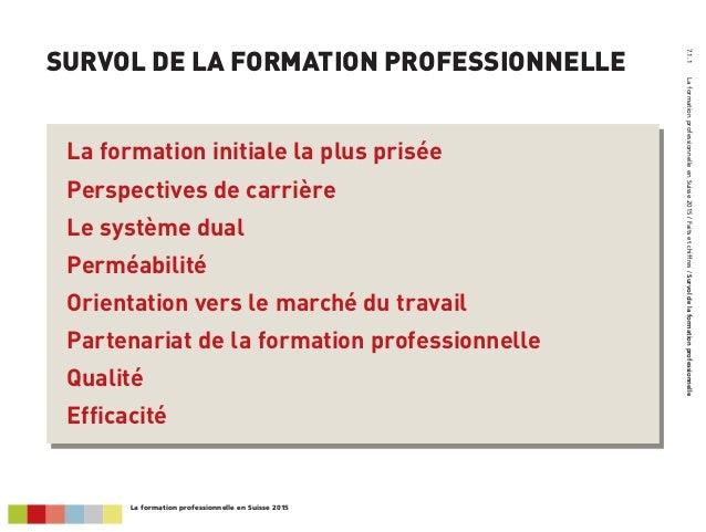 SURVOL DE LA FORMATION PROFESSIONNELLE 7.1.1LaformationprofessionnelleenSuisse2015/Faitsetchiffres/Survoldelaformationpro...