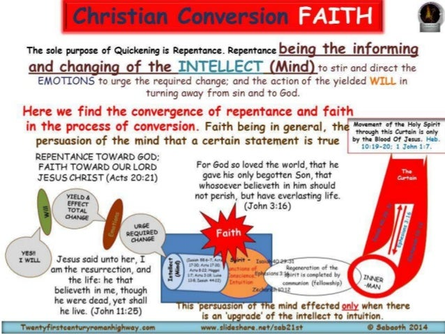 THE SALVATION OF MAN:  Repentance, Faith & Conversion  Faith In Christian Conversion God  Introduction  Knowing And Approv...