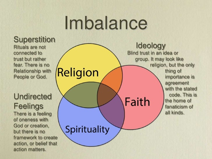 """the difference between religion and spirituality Several years ago, during a period of personal crisis, i started to wonder, """"what is the difference between religion and spirituality"""" i was studying psychology at the time, so i looked into academic research on the topic—and was really disappointed."""