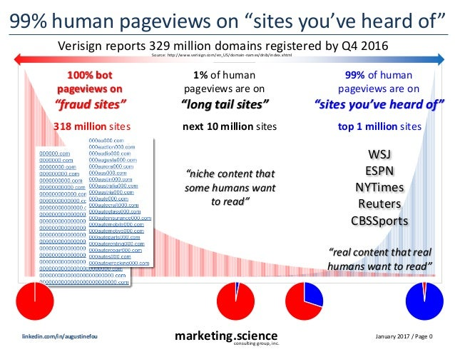 "January 2017 / Page 0marketing.scienceconsulting group, inc. linkedin.com/in/augustinefou 99% human pageviews on ""sites yo..."