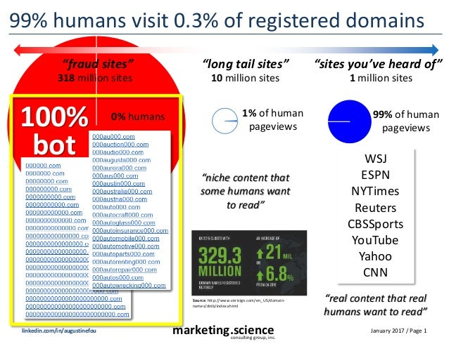January 2017 / Page 1marketing.scienceconsulting group, inc. linkedin.com/in/augustinefou 99% humans visit 0.3% of registe...
