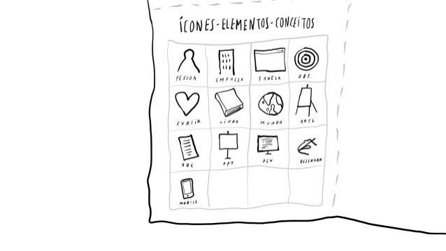 Desenhos/sketches são: Contemporary Drawing from 1960s to Now